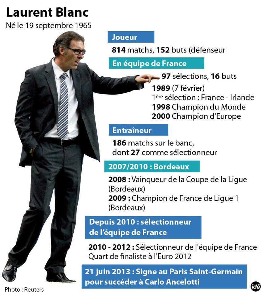 exemple cv coach sportif lr06