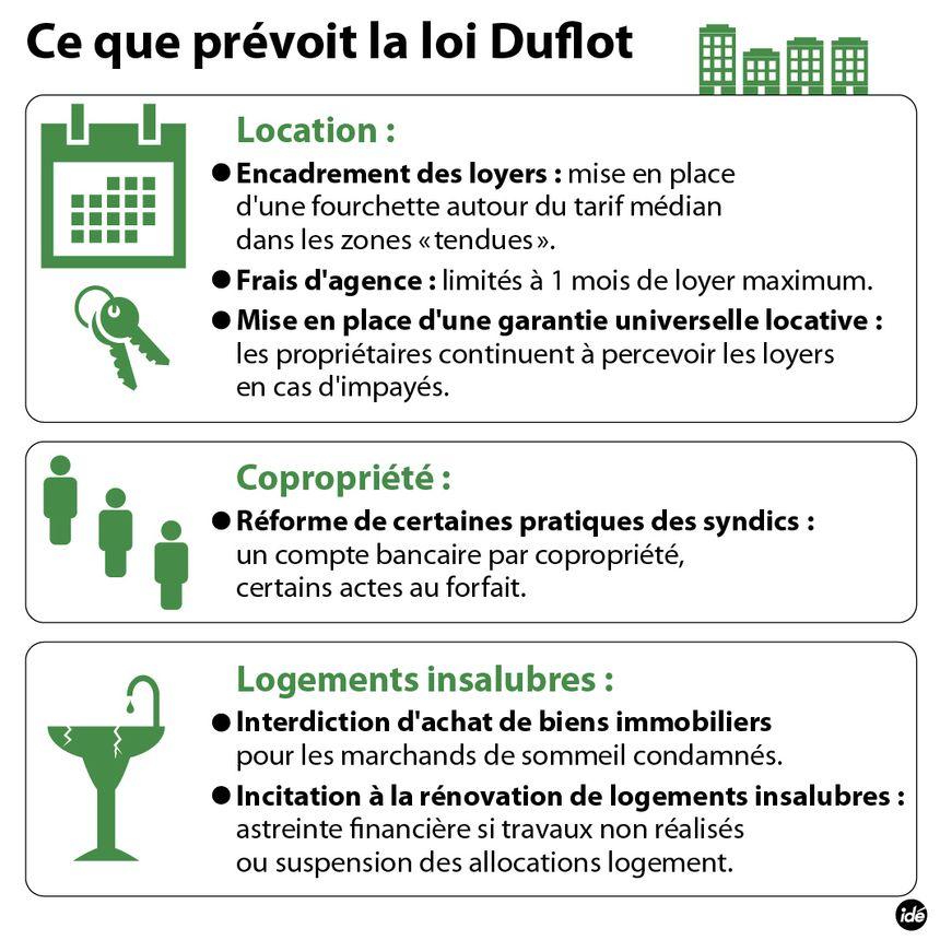 Le projet de loi Duflot pour l'accès au logement en Conseil des ministres