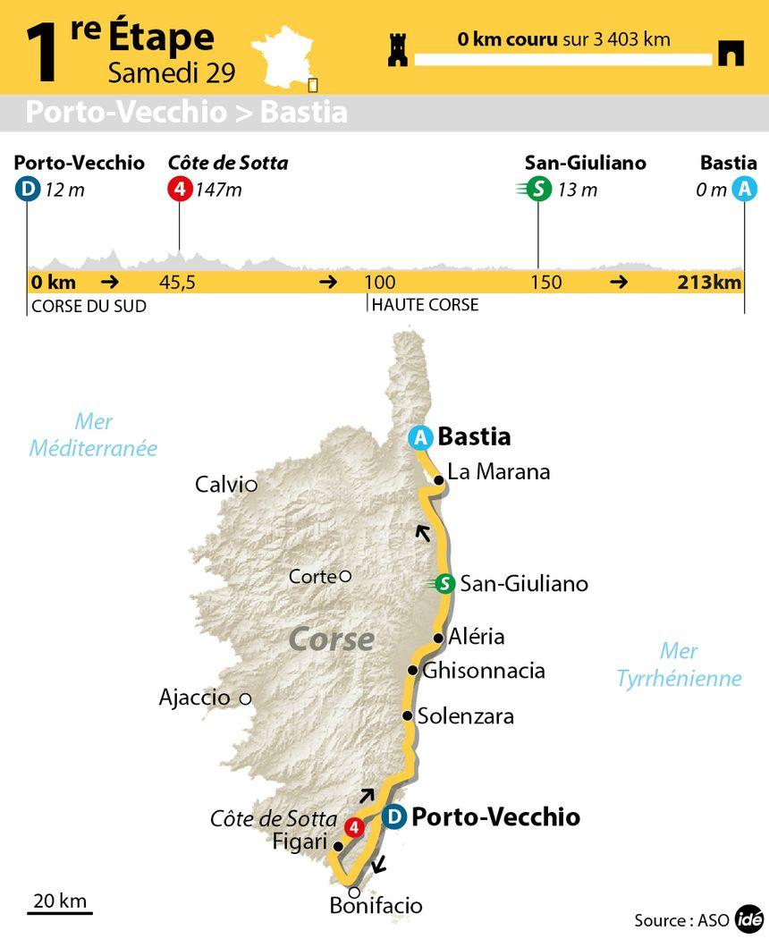 Tour de France : 1ère étape - Agence Idé