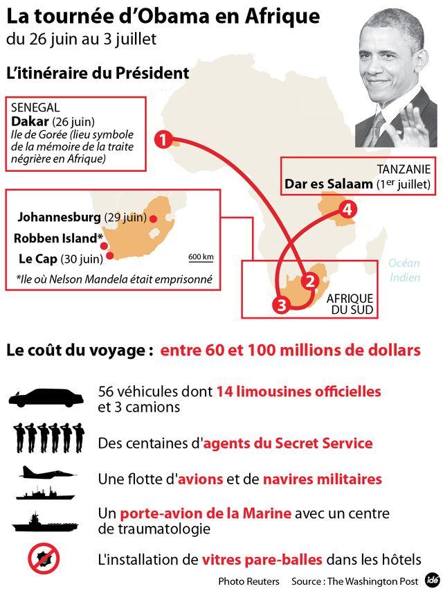 La tournée d'Obama en Afrique