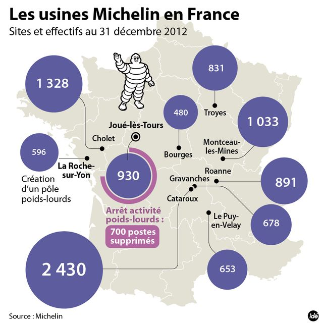 Michelin confirme sa réorganisation