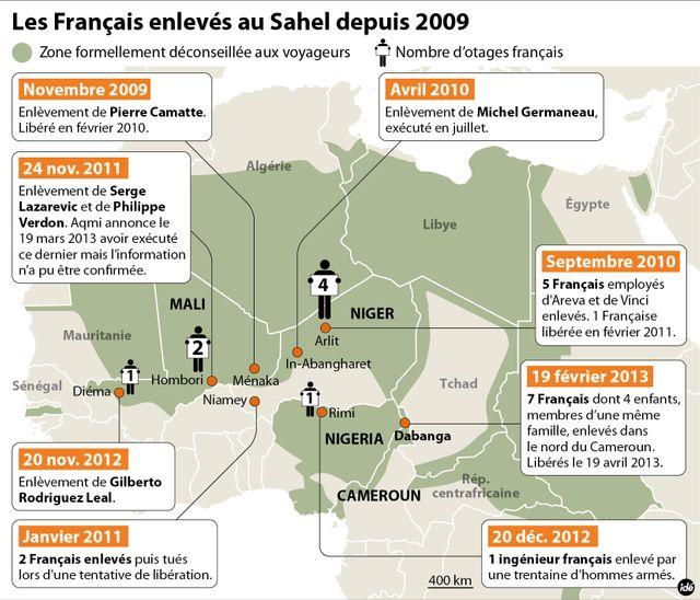 Les otages français en Afrique