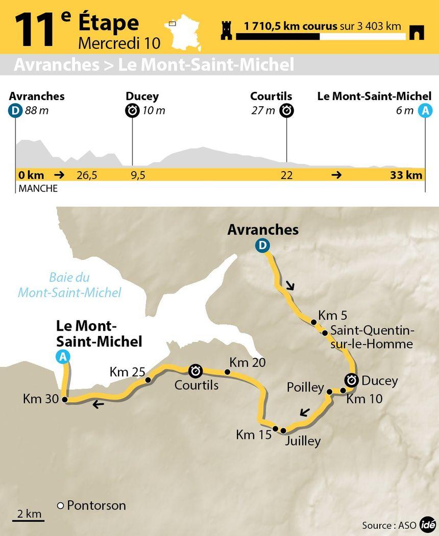 10ème étape du Tour 2013 - Avranches Mont-Saint-Michel