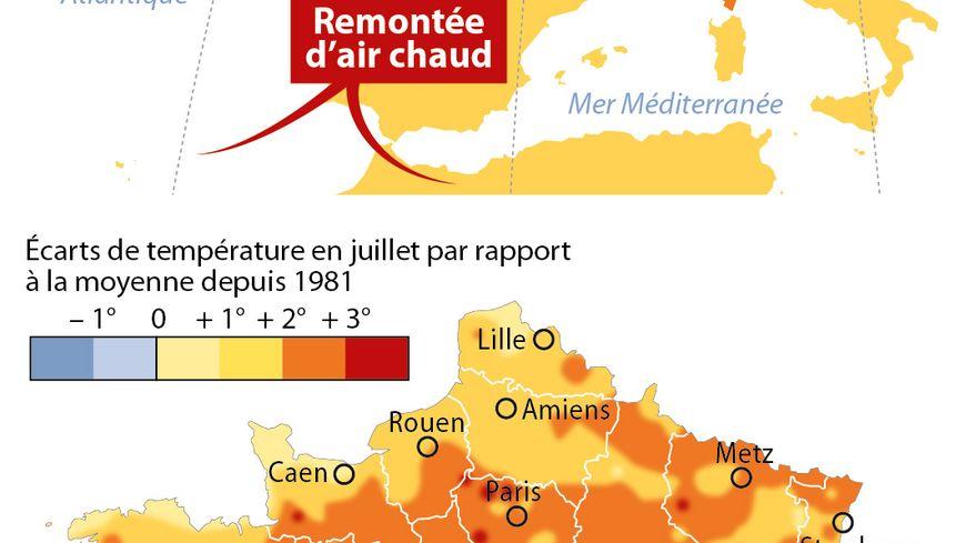 Record de températures : pourquoi fait-il si chaud ?