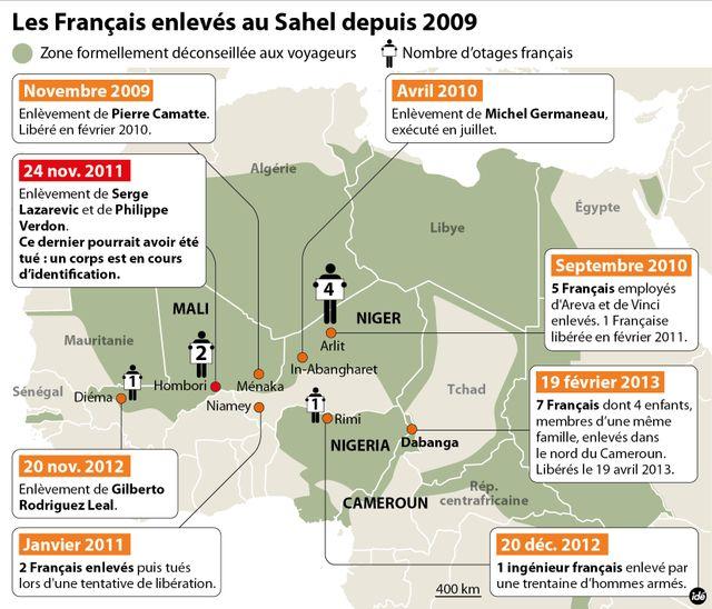 Infographie otages français au Sagel