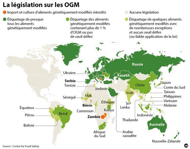 Les législations mondiales sur les OGM
