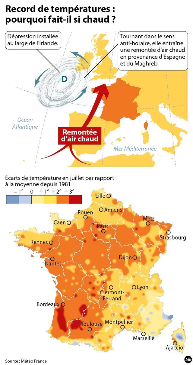Info températures France