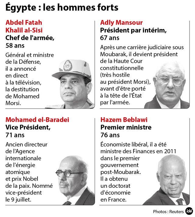 Egypte : les nouveaux hommes forts