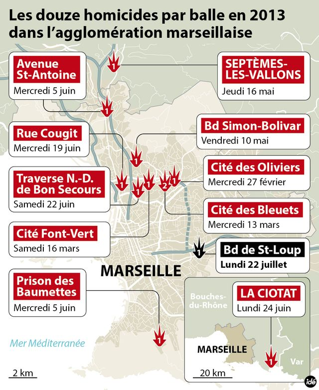 Les homicides 2013 à Marseille