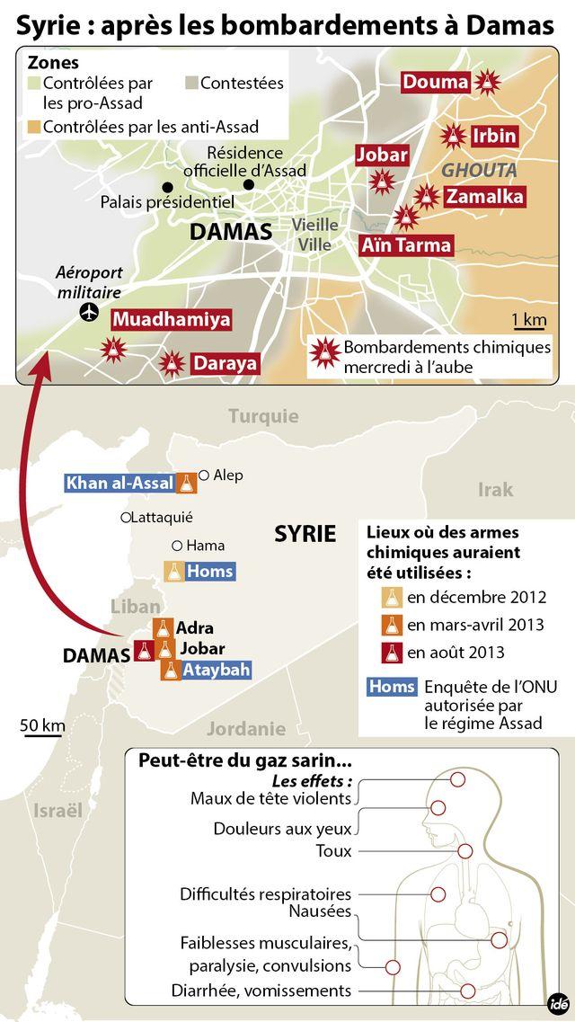 Des armes chimiques en Syrie