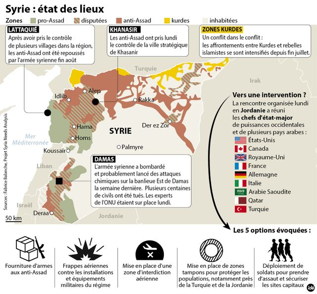 Syrie : vers une intervention militaire ?