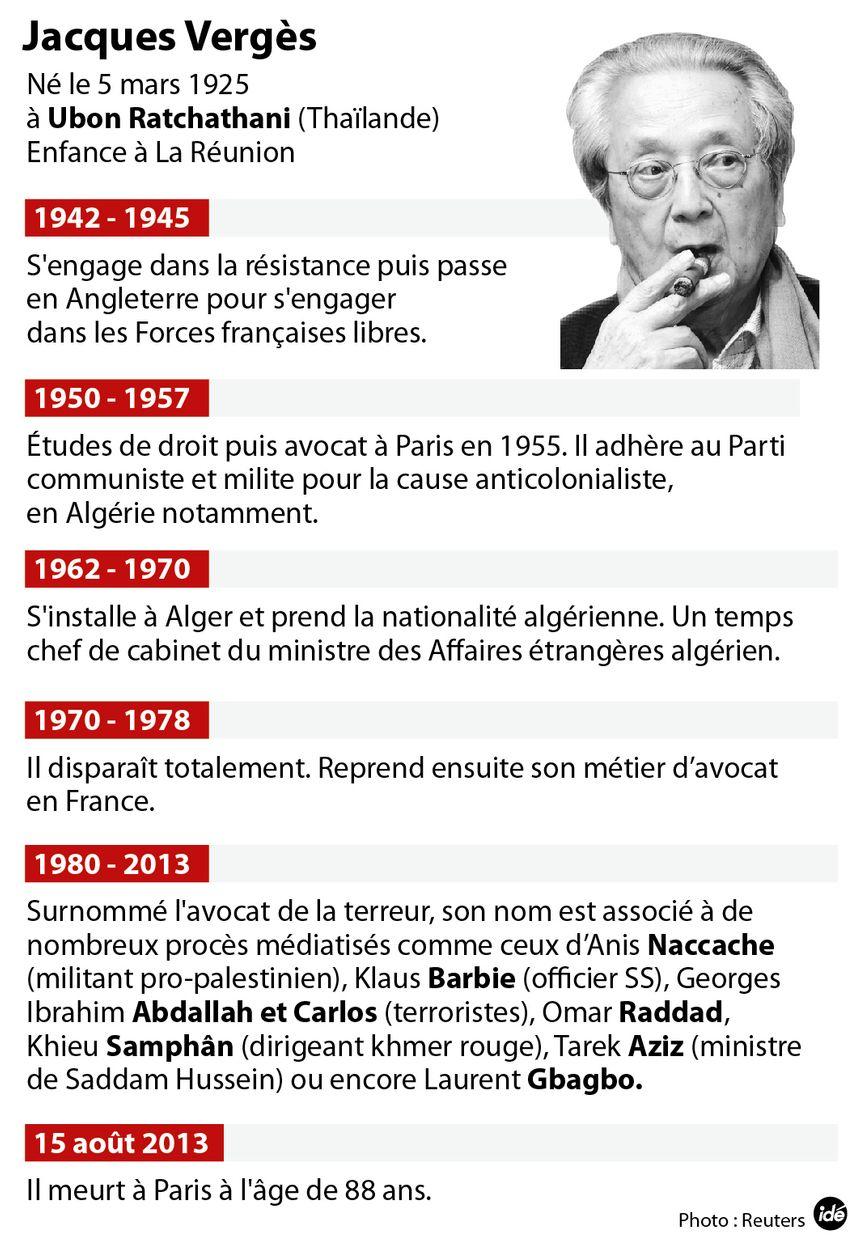 La carrière de Jacques Vergès
