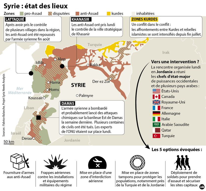 Syrie : Vers une intervention ?