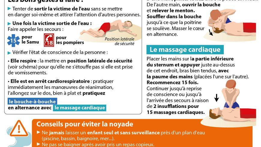 Noyade : les gestes de premiers secours