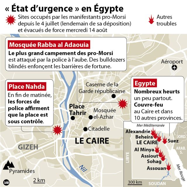 La situation en Egypte