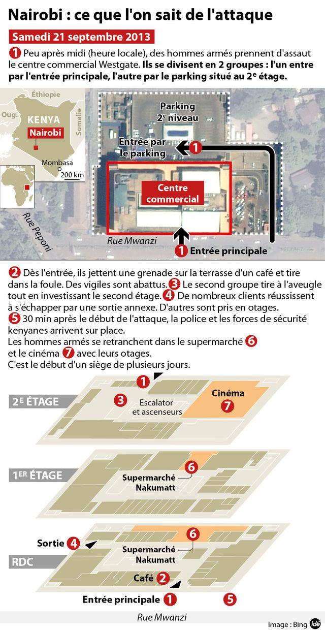 L'attaque du centre commercial de Nairobi