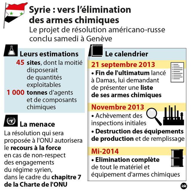 Vers un accord sur la Syrie ?