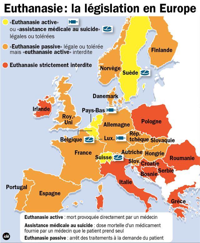 Les lois sur l'euthanasie en Europe