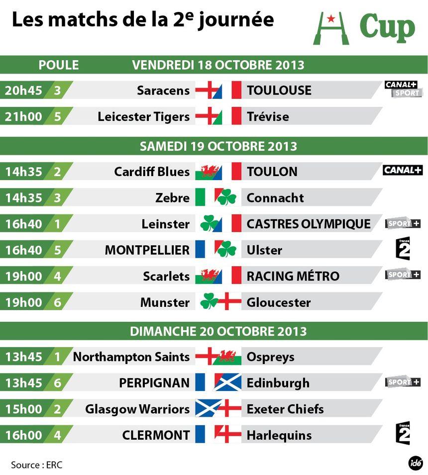 H Cup : la deuxième journée