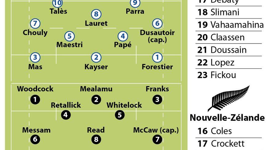 Rugby : France-All Blacks. Les composition des deux équipes.