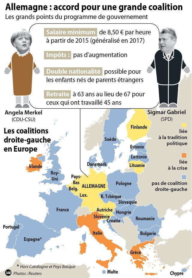 Allemagne : vers une grande coalition