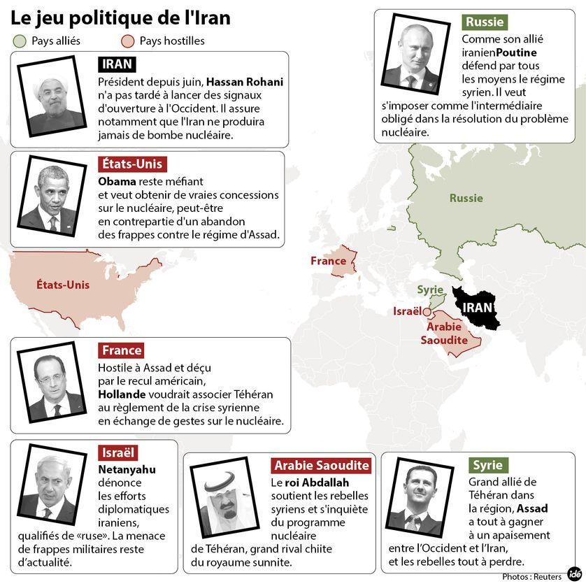 ONU IRAN