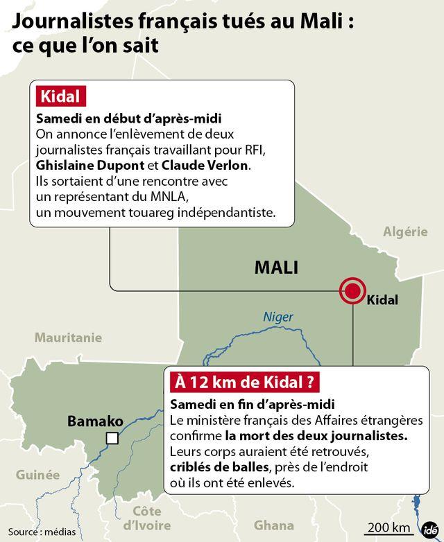 Deux journalistes français tués au Mali