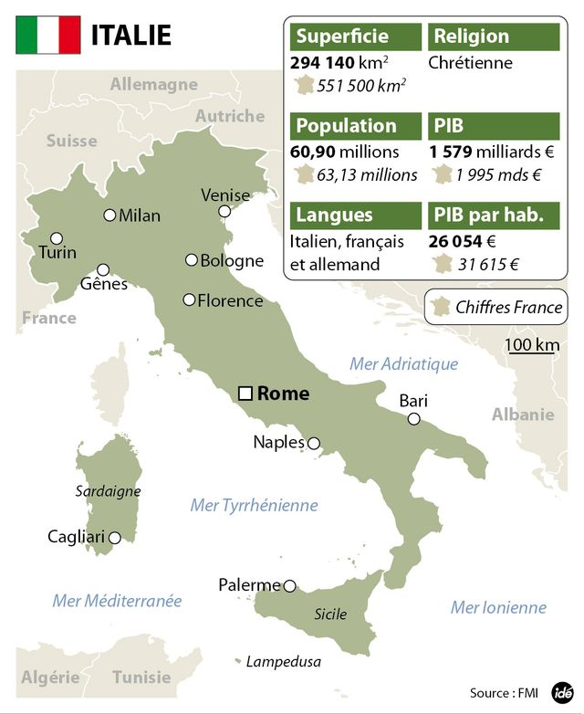 La crise en Italie