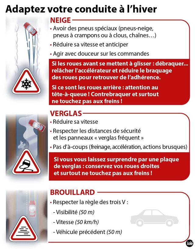 Les conseils pour rouler sous la neige