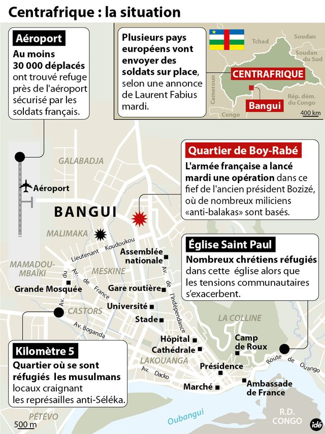 L'opération française à Bangui