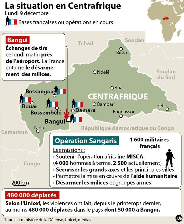 La France entame le désarmement des milices en Centrafrique