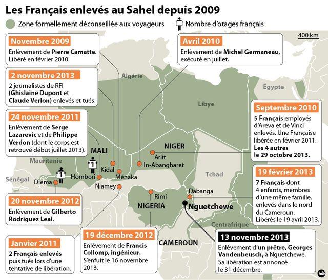 Les otages au Sahel