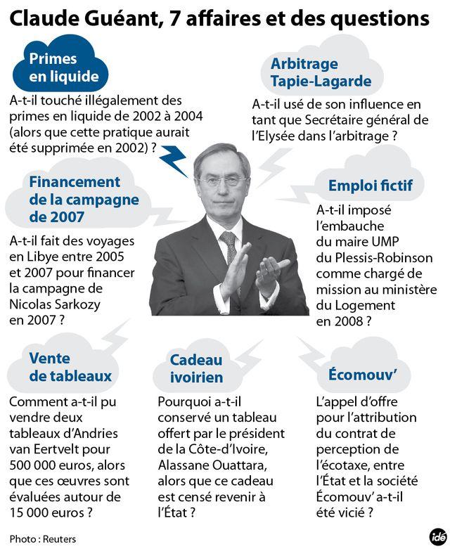 Infographie Claude Guéant dans la tourmente