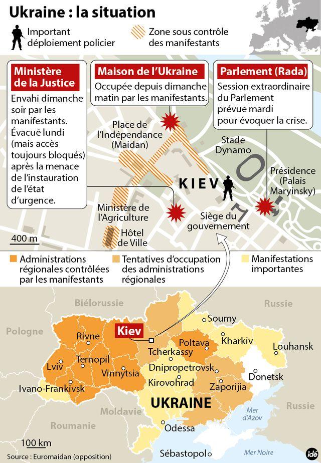 La bataille de Kiev