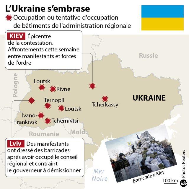 ukraine IDE