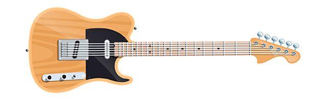 bandeau guitare