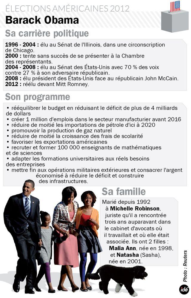 Barack Obama, son programme
