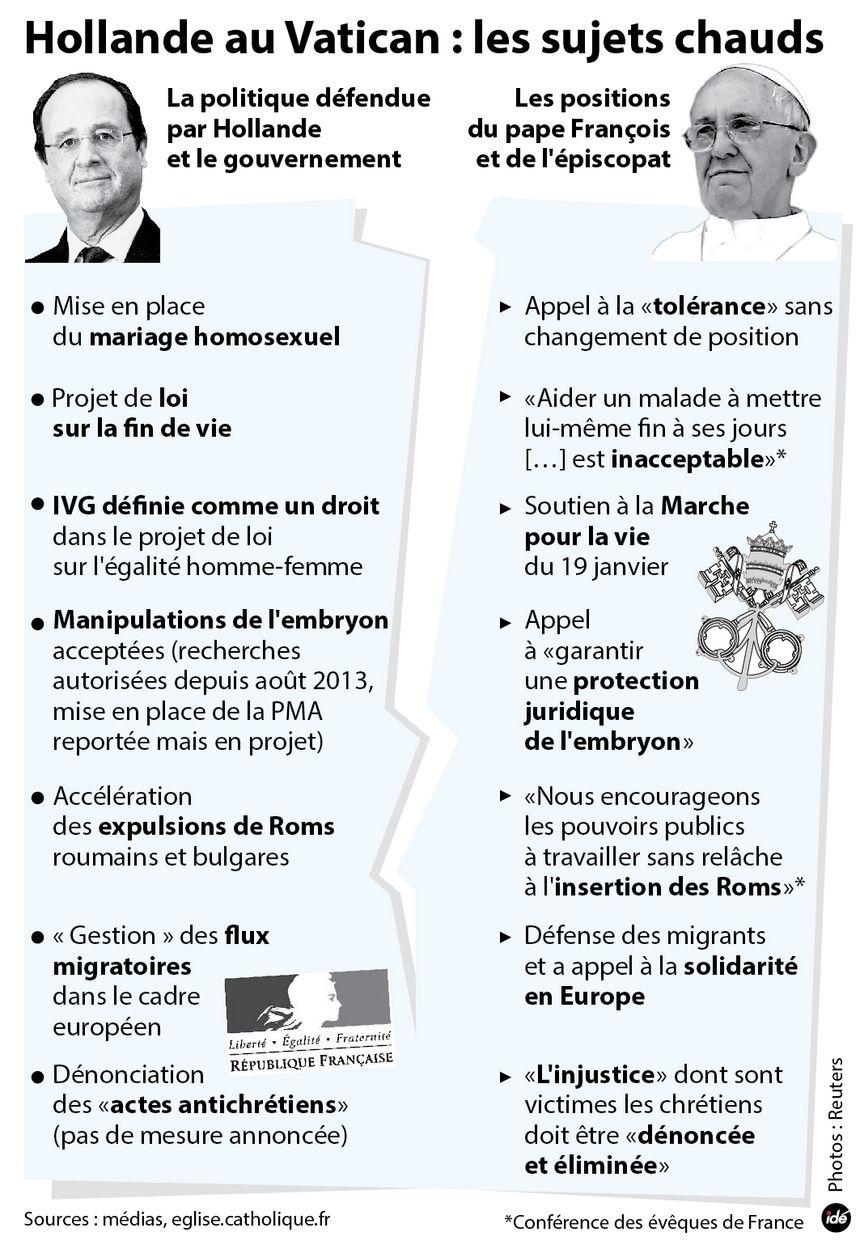 Rencontre entre François Hollande et le pape François au Vatican