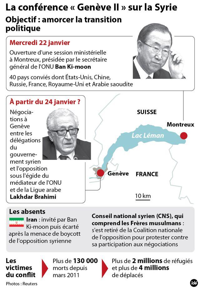 La conférence Genève II sur la Syrie