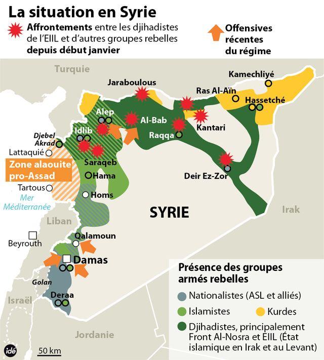 Les pourpalers sur la Syrie