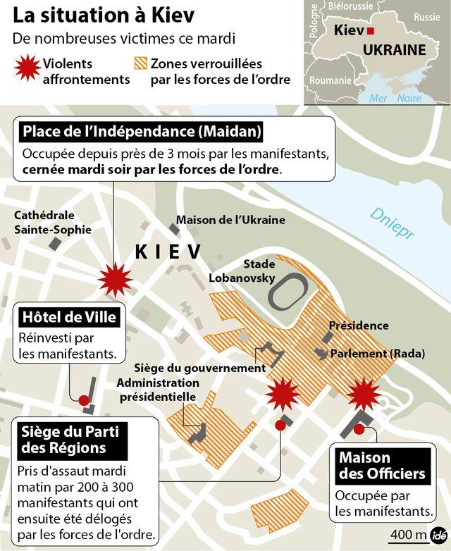 La situation à Kiev