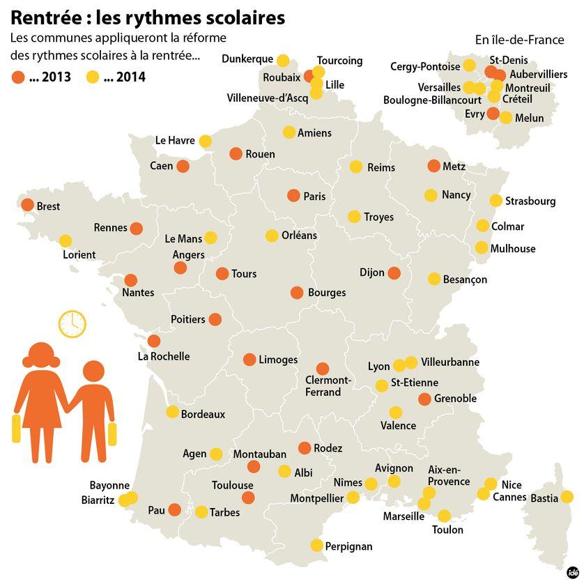 Les rythmes scolaires dans les principales villes françaises