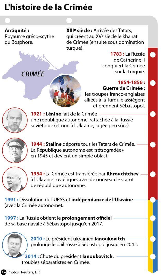 IDE Ukraine