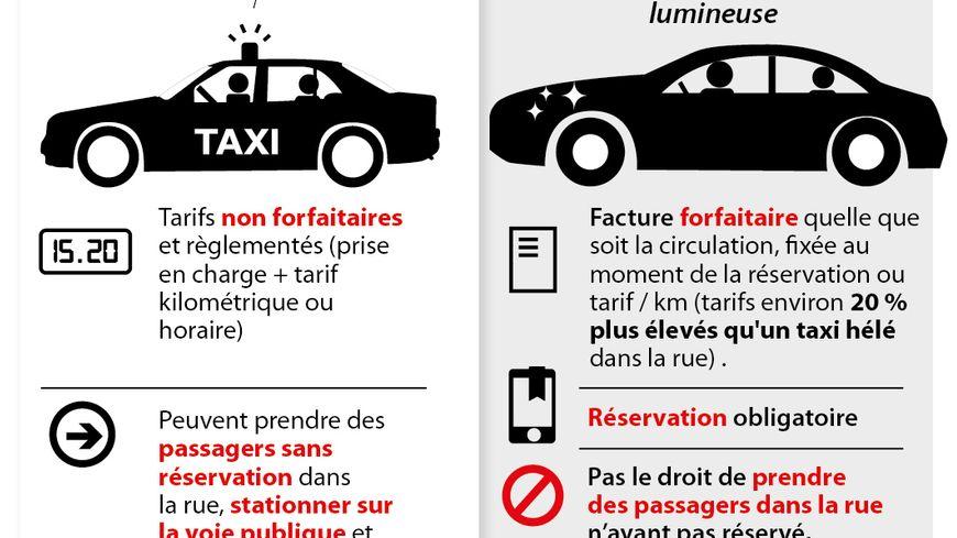 tours les taxis s 39 inqui tent galement de l 39 arriv e des voitures avec chauffeur. Black Bedroom Furniture Sets. Home Design Ideas