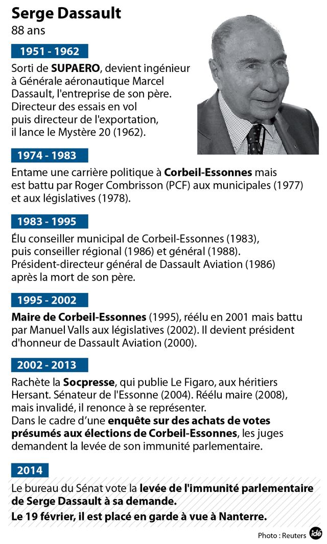 Serge Dassault placé en garde à vue
