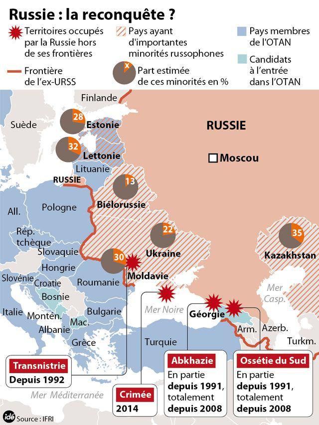La reconquête russe