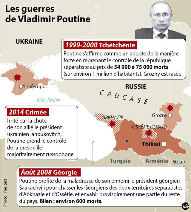 Les guerres de Poutine