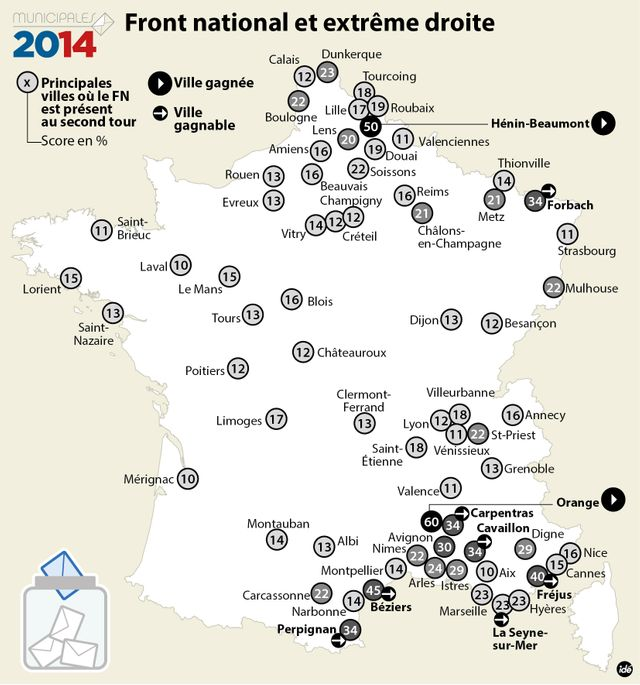 Municipales : le FN au second tour