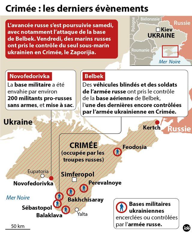 Crimée : les derniers événements