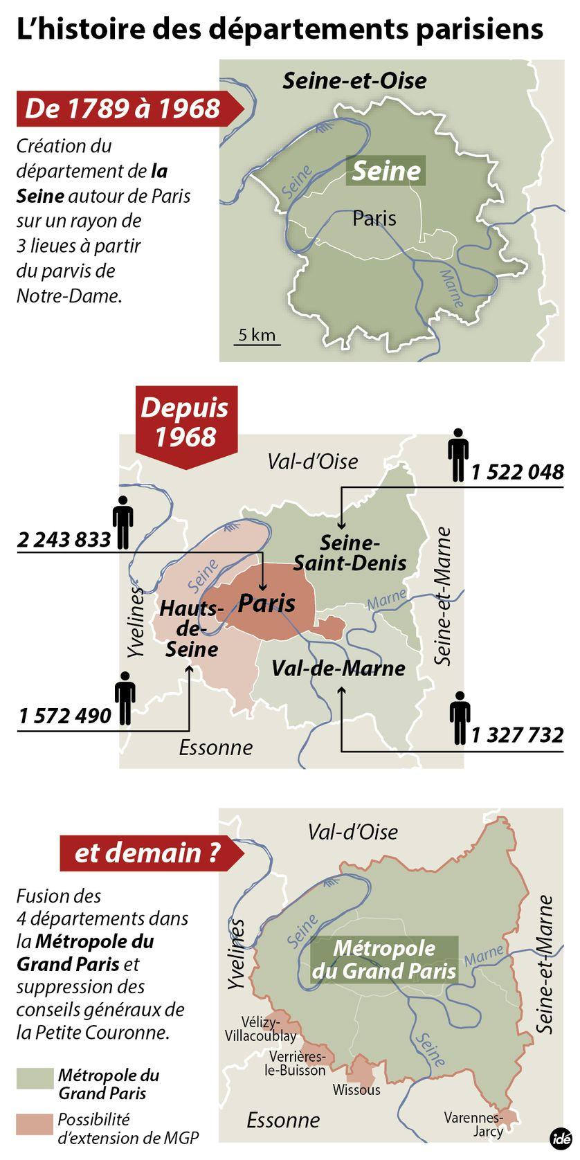 L'histoire des départements parisiens. 1789, 1968... et demain ?